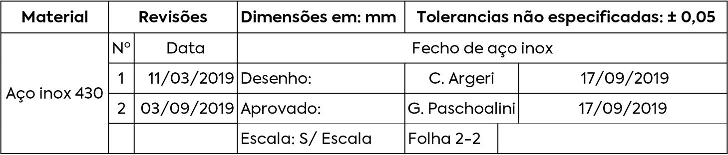 Imagem Fecho para Abraçadeira 3/4
